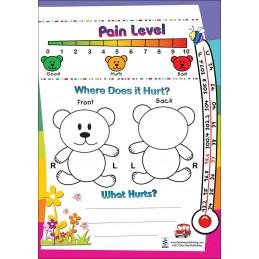 Pain Level Anatomical Chart back