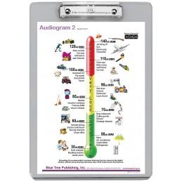 Audiogram Dry Erase Clipboard back