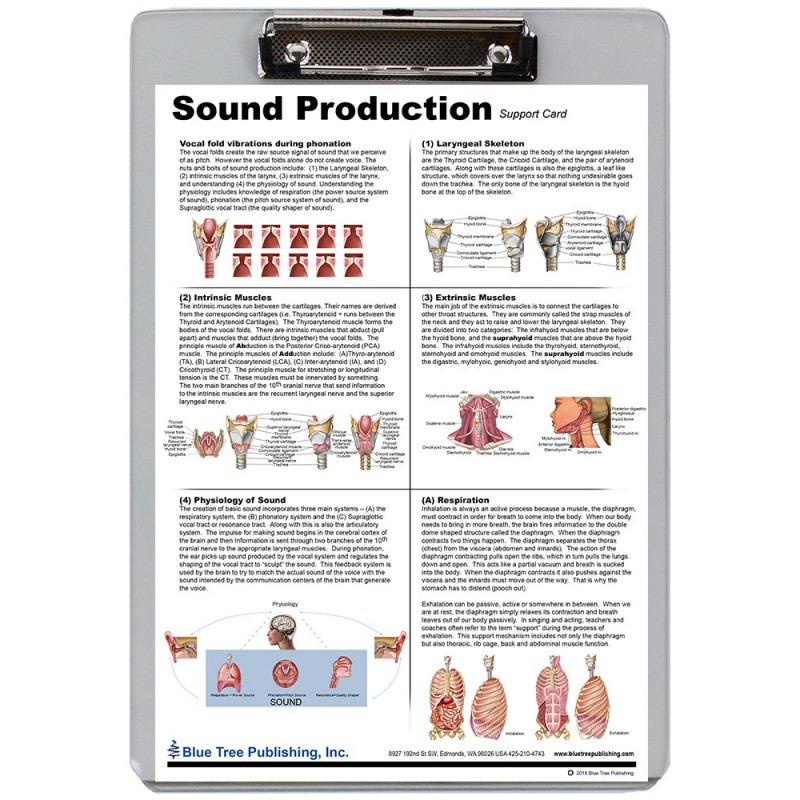 Sound Production Dry Erase Clipboard front