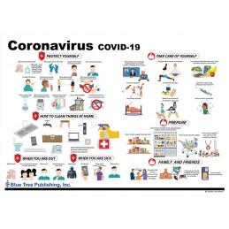 Coronavirus Disease Covid-19 Chart back