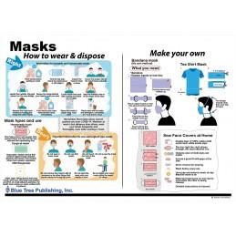 Masks Chart back view