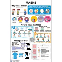 Masks Large Poster