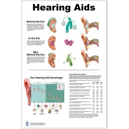 Hearing Aids Large Poster